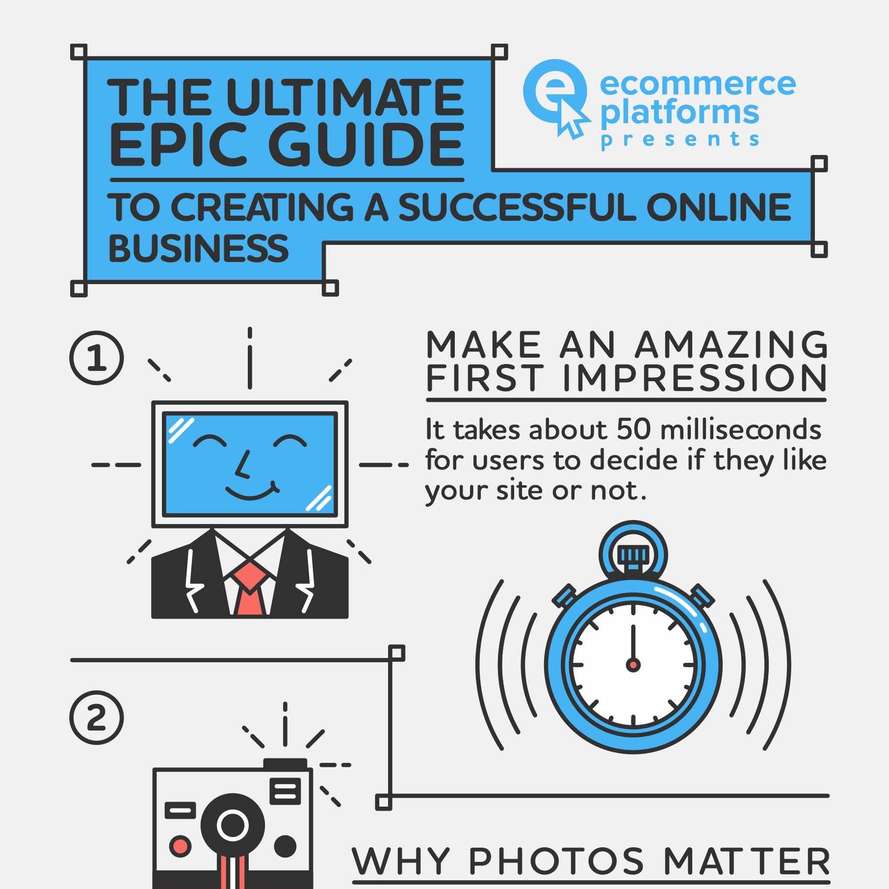 Online Business einfach gemacht