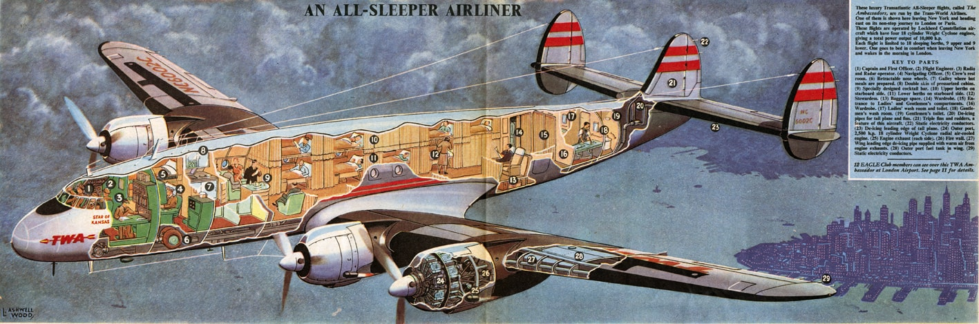 L. Ashwell Wood Illustration