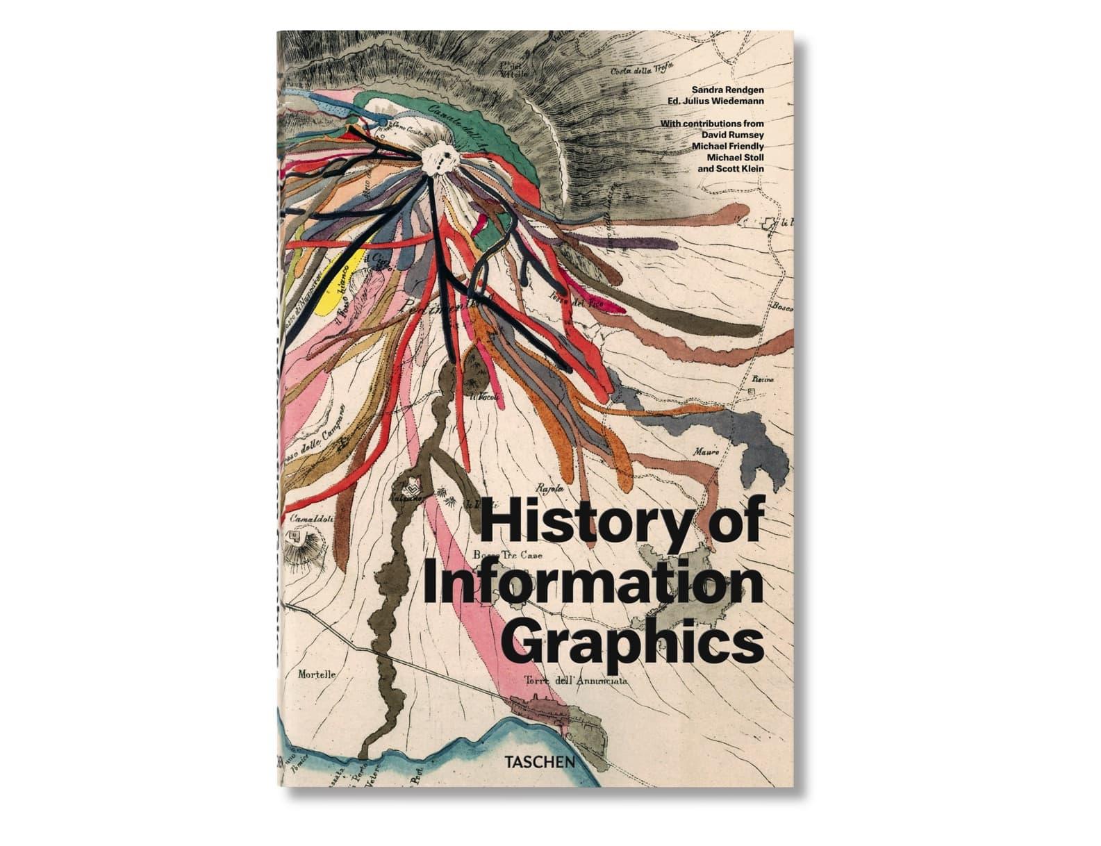 History Of Information Graphics - TASCHEN Verlag