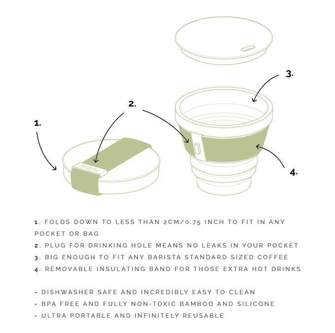 HUNU - der faltbare Kaffeebecher